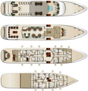 MS-MAMA-MARIJA-II-Deck-Plan